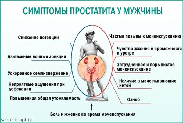Геморрой тромбоз после родов фото 70